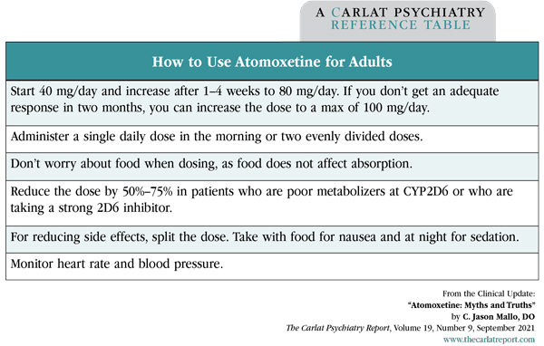 Table: How to Use Atomoxetine for Adults